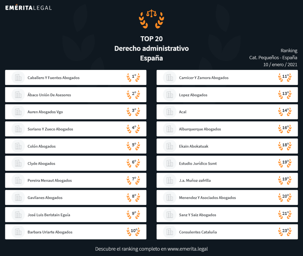 Ranking Derecho Administrativo